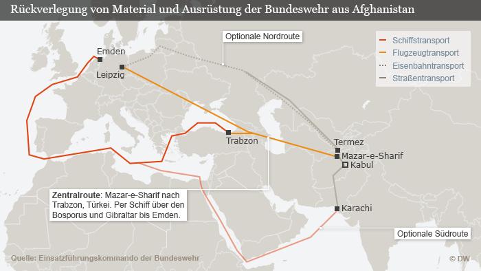 Rückverlegung von Ausrüstung der Bundeswehr aus Afghanistan (Foto: DW)
