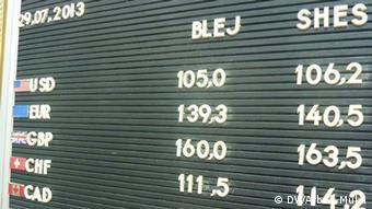 Bank Wechselkurse Tirana 29.07.2013
