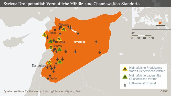 Sirijski vojni potencijali (skladišta i fabrike hemijskog oružja, te aerodromi)