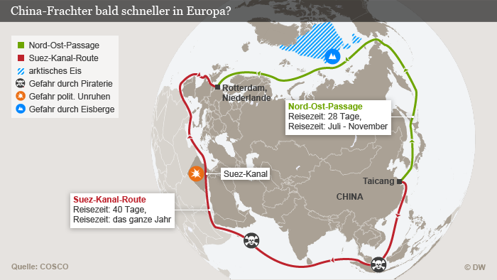 Infografik Nord-West-Passage für chinesische Frachter
