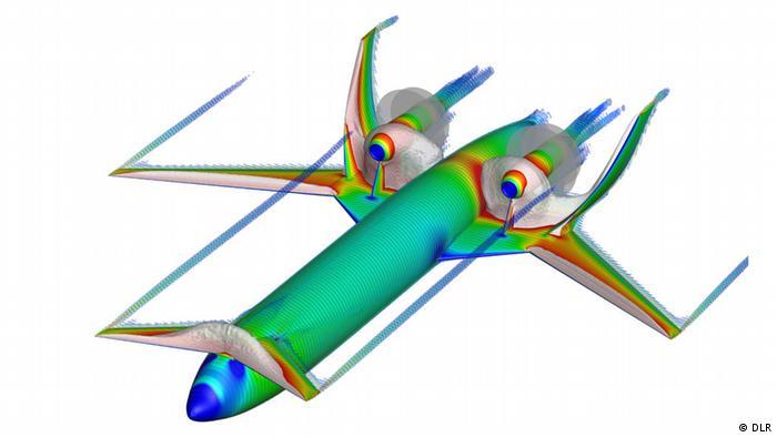 Flugzeuge der Zukunft: Studie eines sparsamen Flugzeugs