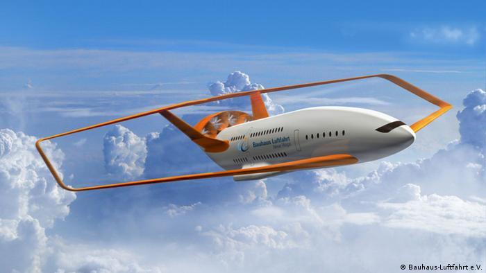 Flugzeuge der Zukunft: Boxwing Flugzeug