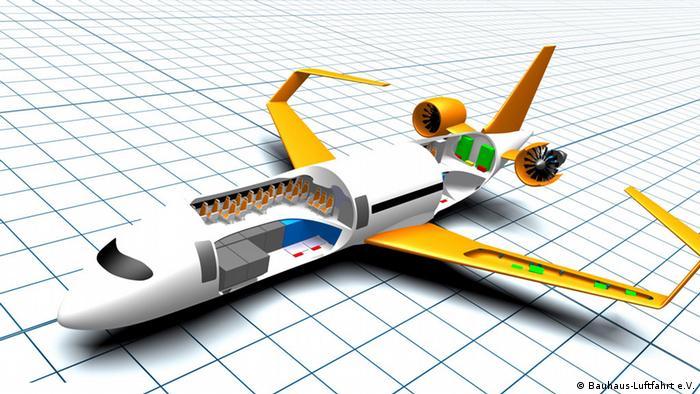 Flugzeuge der Zukunft: Elektro-Flugzeug offen