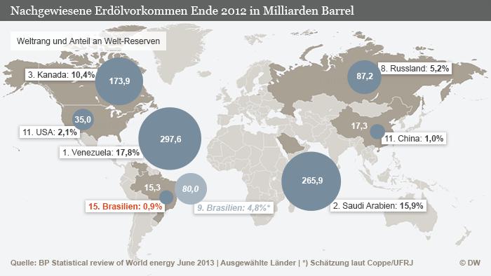 Russland zählt zu den rohstoffreichsten Ländern der Erde: Rund ein Drittel aller heute bekannten Erdgasvorräte lagert in Russland. Zudem verfügt das Land über die achtgrößten Ölreserven weltweit. Für die Europäische Union ist Russland der größte Erdgaslieferant, Deutschland deckt rund ein Drittel seines fossilen Energiebedarfs mit Importen aus Russland. Derzeit engagiert sich.