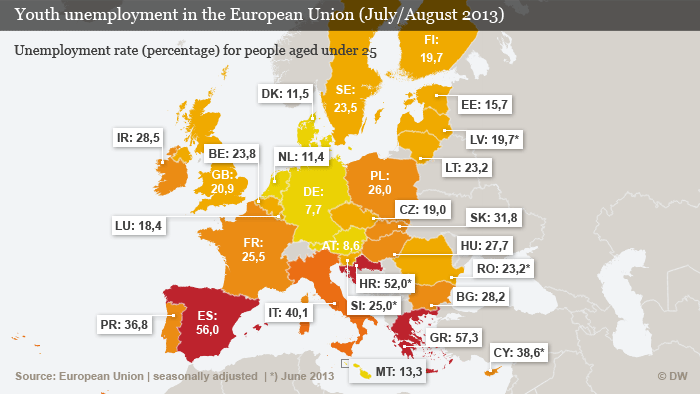 An infographic showing the different unemployment rates in the European Union