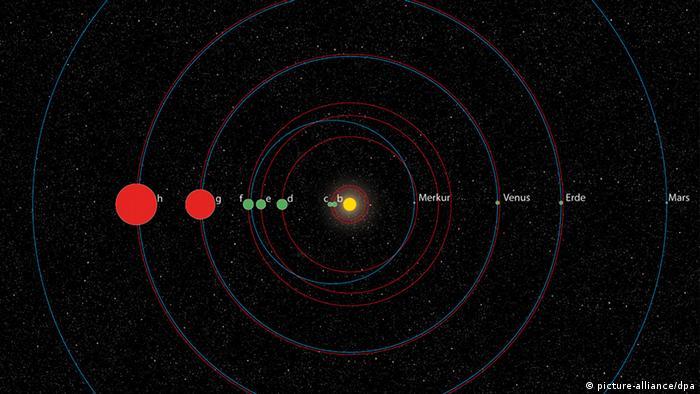 اكتشاف نظام شمسي ثاني بالقرب من الأرض 0,,17188174_303,00