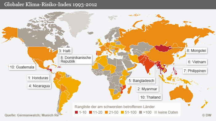 Infografikzum Klima-Risiko-Index