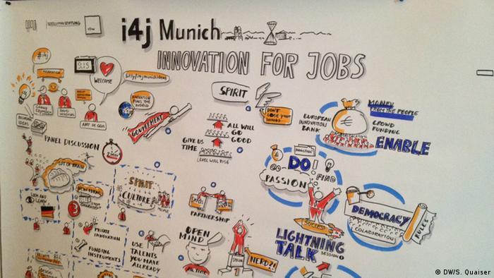 Munich ifj conference 2013DW, Sascha Quaiser