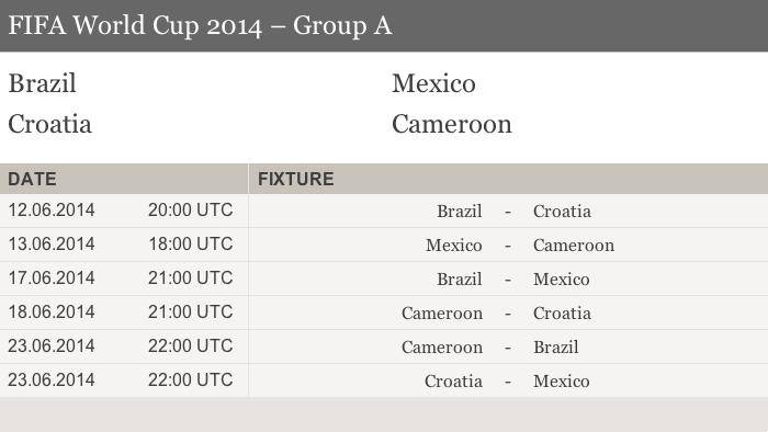 group schedule portugal canada