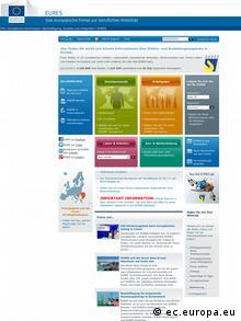 ec.europa.eu (Screenshot)