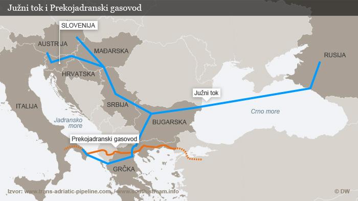 SER Die South Stream und Trans-Adriatic Pipelines
