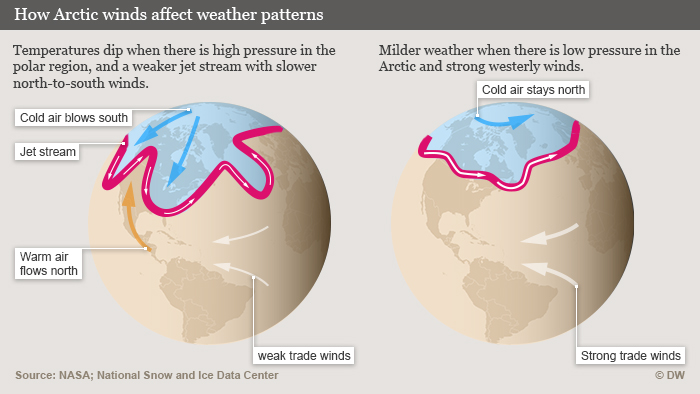 Infographic on the current weather pattern