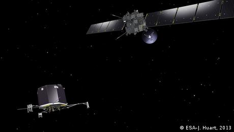 Rosetta und Philae Satelliten
