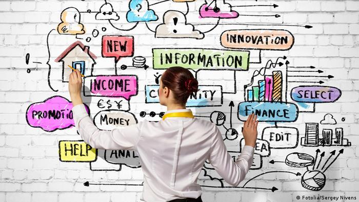 Набросок бизнес-плана на стене
