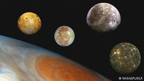 Jupiter-Monde Montage
