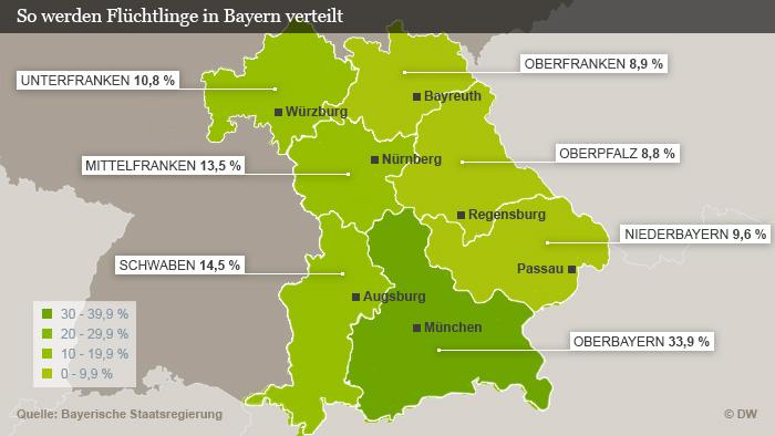 Infografik: So werden Flüchtlinge in Bayern verteilt (Grafik: DW)