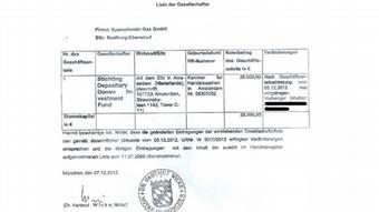 Німецькі заправки купив загадковий нідерландський траст з корінням на острові Кюрасао і з юридичною адресою: Київ, вул. Героїв Сталінграда, 12Е, кв. 55
