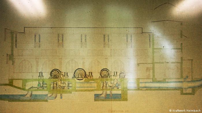 План станции в разрезе