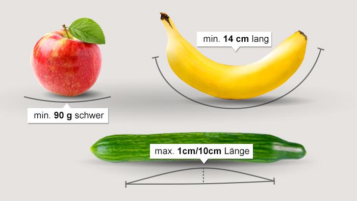 Ein Apfel, eine Banane und eine Gurke werden vermessen (Foto: DW Grafik)