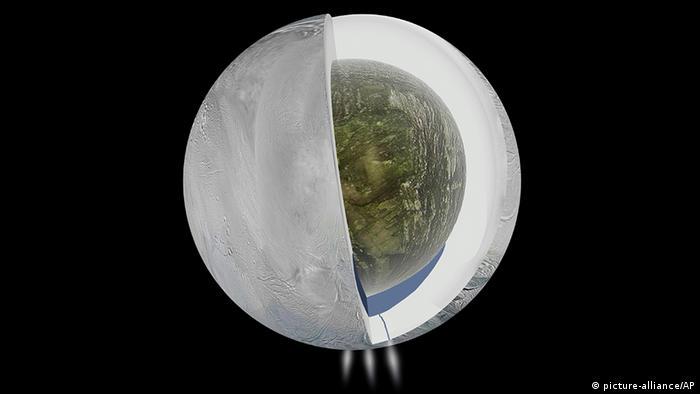 USA Weltraum Saturn Mond Enceladus mit Wasser (picture-alliance/AP)