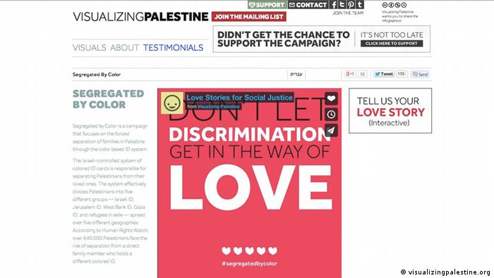 Screenshot of #TheBobs14 award winner visualizingpalestine.org