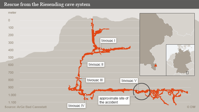 Infographic Riesending cave system. (Source: ArGe Bad Cannstatt/ DW)