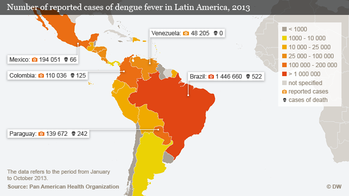 Infographic: Dengue fever in Latin America 2013 Graphic: DW