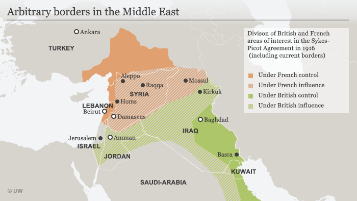 Infographic of regions determined by the Sykes-Picot-agreement of 1916 Graphic: DW