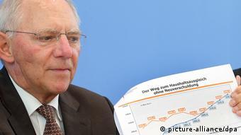 Schäuble Entwurf Bundeshaushalt 2015