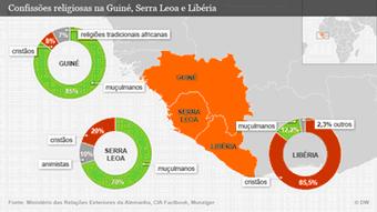 Infografik Karte Religionszugehörigkeit in Guinea, Sierra Leone und Liberia