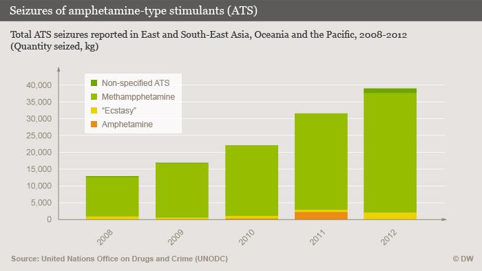 infographic drug seizures