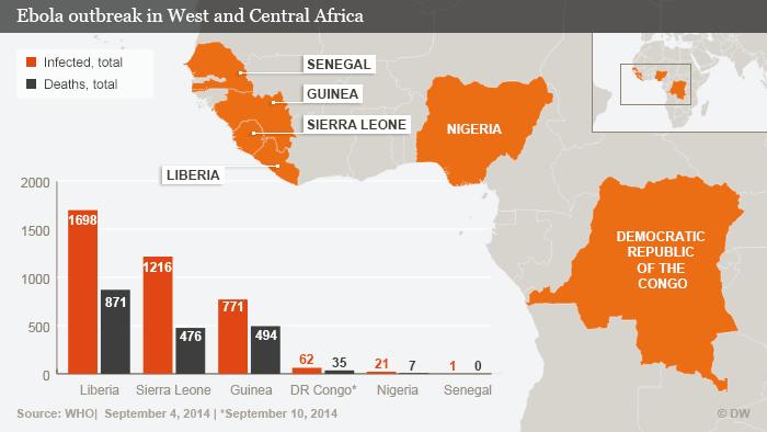 Infografik Ebola-Fälle in West- und Zentralafrika Englisch