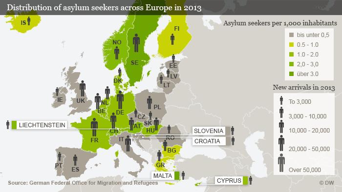 Infografik Verteilung der Asylbewerber in Europa im Jahr 2013 englisch