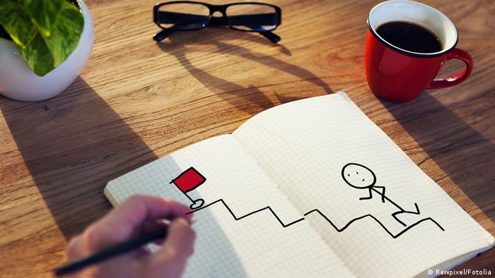 Symbolbild Karriere Planung Zeichnung Aufstieg