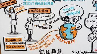 Konferenz UN-Dekade mit Wirkung Bonn