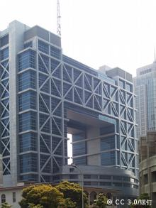 Shanghai Aktienbörse