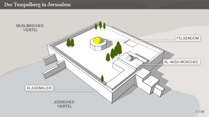 DW-Infografik Tempelberg in Jerusalem