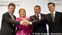 Lima - COP20 Klimakonferenz