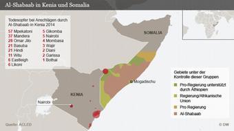 Kenija je sve češće meta terorističkih napada Al-Shabaaba