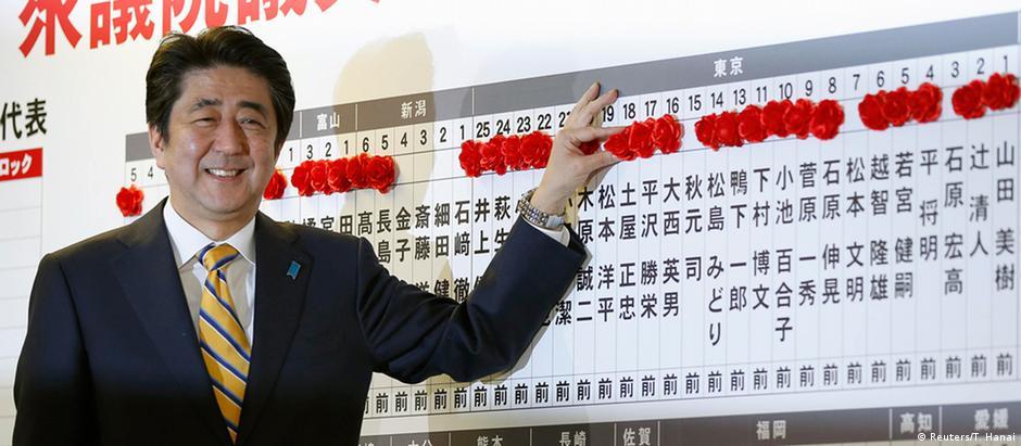 Premiê Shinko Abe comemora vitória no Japão