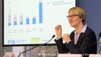 Swantje Küchler Forum Ökologisch-soziale Marktwirtschaft
