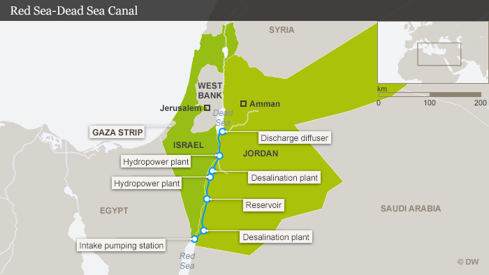 Red Sea-Dead-Sea-Canal infographic