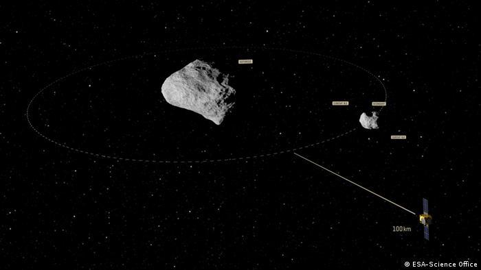 Weltraum ESA AIM and Didymos binary system