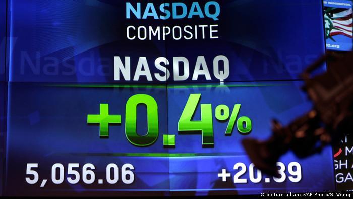 how to buy nasdaq composite index