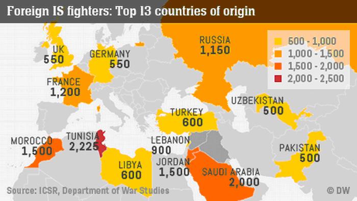Infografik Anzahl der IS-Kämpfer aus anderen Ländern