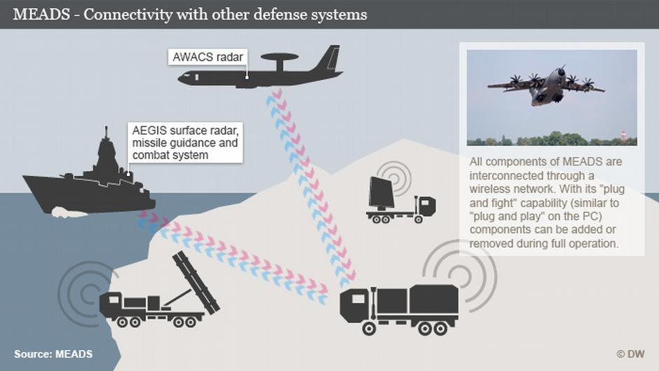 Israel syria raytheon penetrate network
