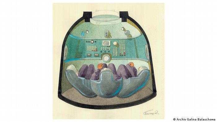 Конечно, с годами многое менялось, но все же... Вверху: эскиз орбитального отсека космического корабля Союз. Внизу: Немецкий астронавт Ульф Мербольд в орбитальном отсеке космического корабля Союз ТМ 19, который находится в Немецком политехническом музее