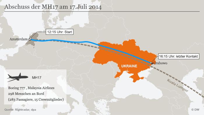 Маршрут полета самолета, выполнявшего рейс MH17