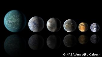 A line-up of six planets shows the earth's (far right) relative size to the five exoplanets.