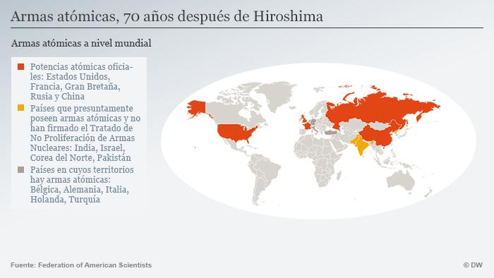 Infografik Atomwaffen 70 Jahre nach Hiroshima Spanisch